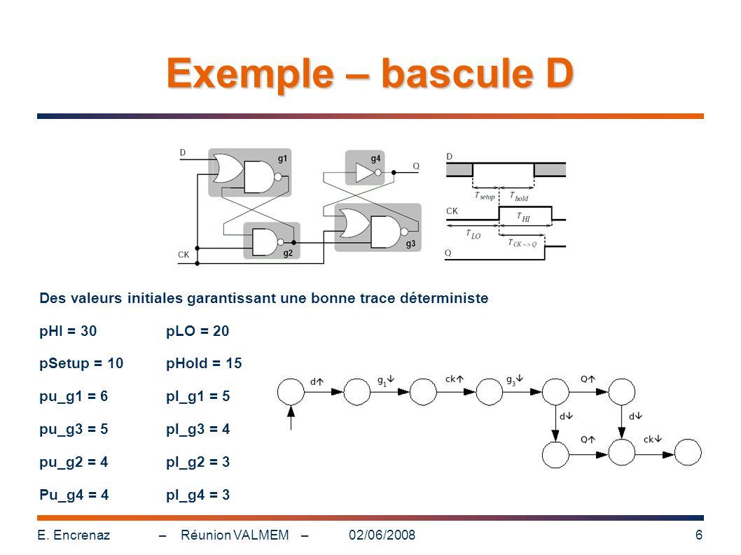 Exemple – bascule D Des valeurs initiales garantissant une bonne trace déterministe. pHI = 30 pLO = 20.