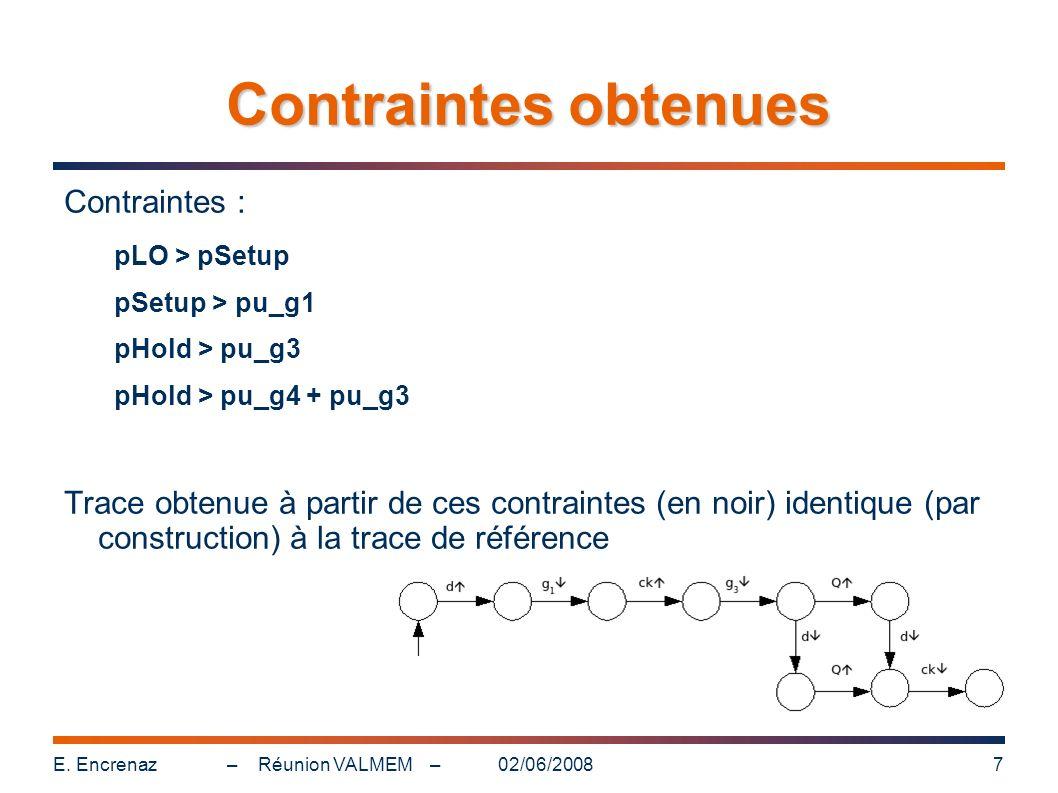 Contraintes obtenues Contraintes :