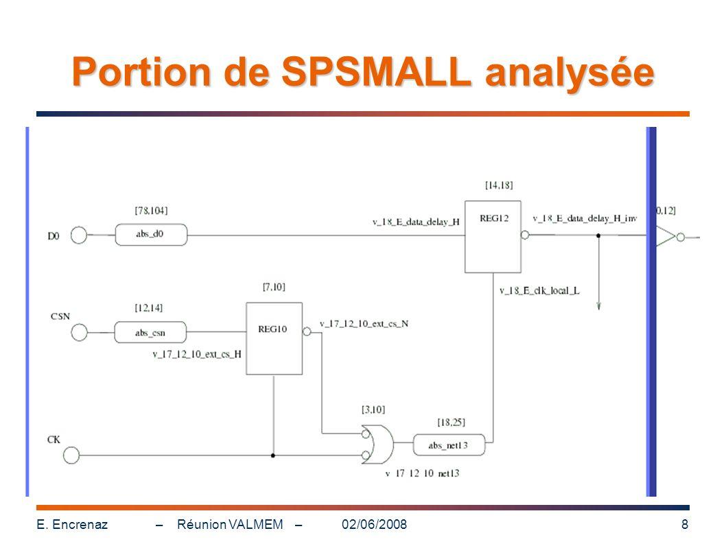 Portion de SPSMALL analysée