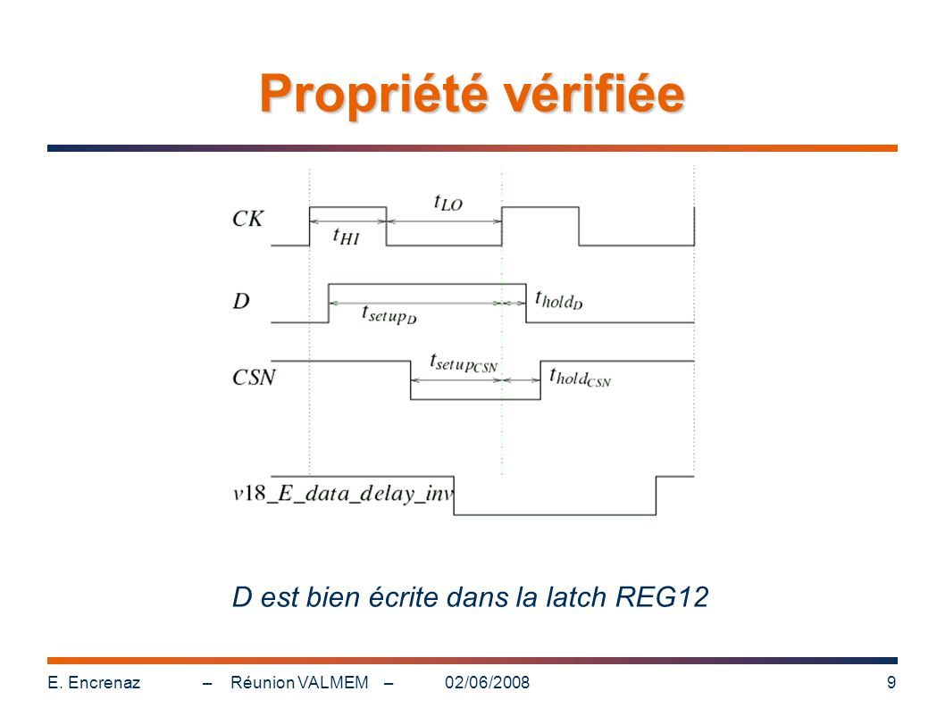 Propriété vérifiée D est bien écrite dans la latch REG12