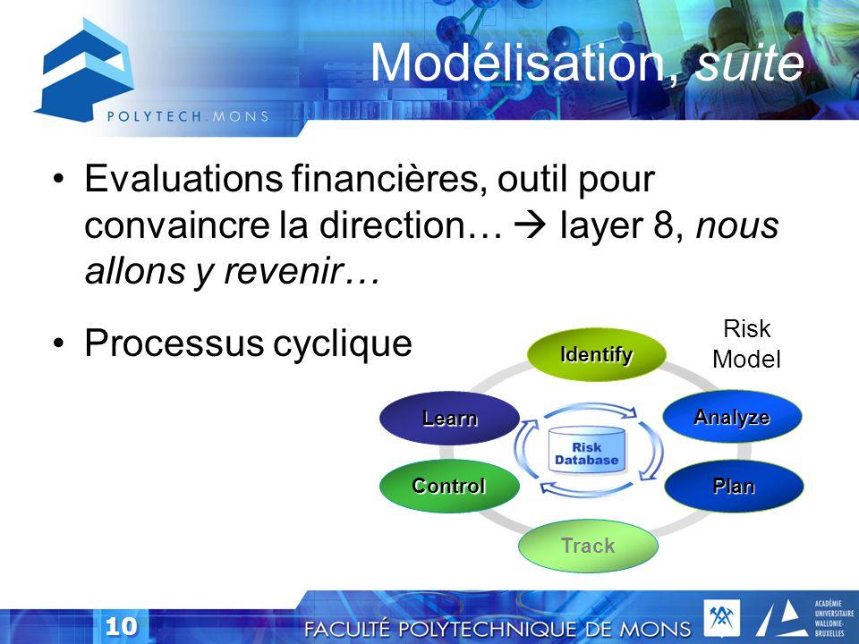 Modélisation, suite Evaluations financières, outil pour convaincre la direction…  layer 8, nous allons y revenir…