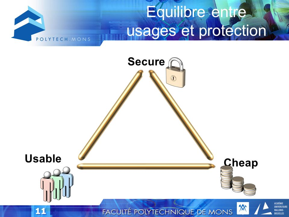 Equilibre entre usages et protection