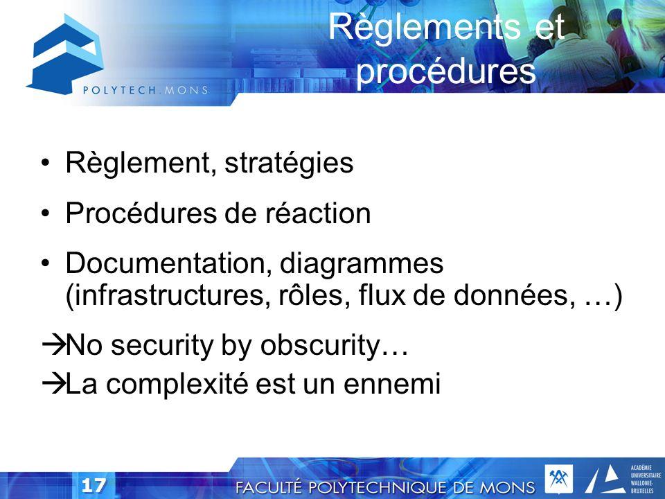 Règlements et procédures