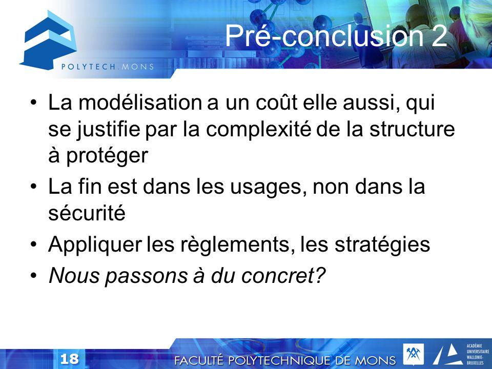 Pré-conclusion 2 La modélisation a un coût elle aussi, qui se justifie par la complexité de la structure à protéger.
