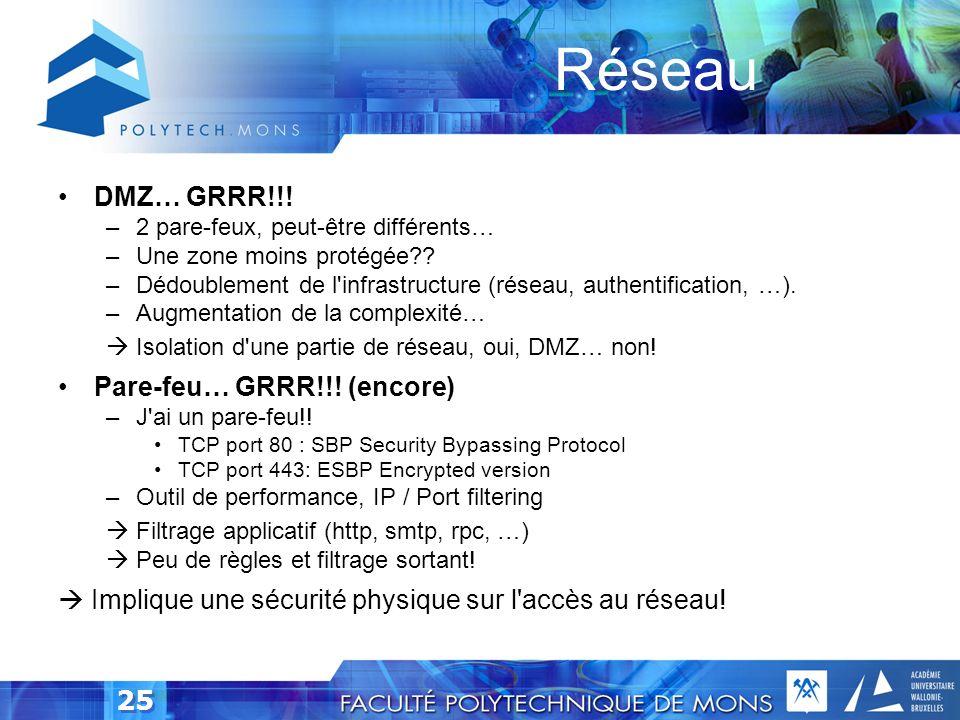 Réseau DMZ… GRRR!!! Pare-feu… GRRR!!! (encore)
