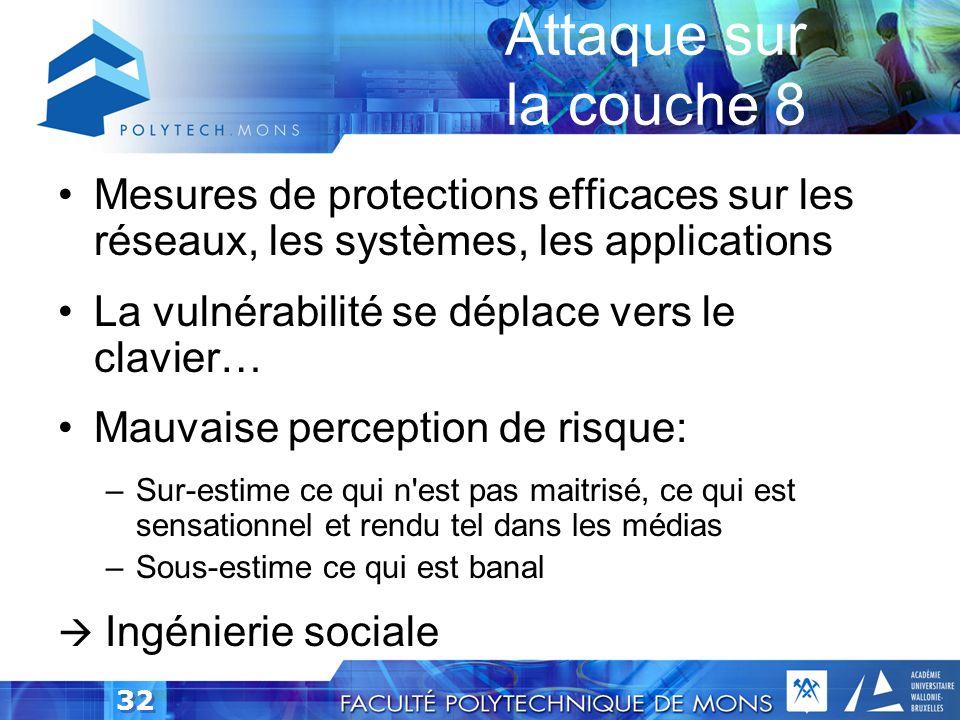 Attaque sur la couche 8 Mesures de protections efficaces sur les réseaux, les systèmes, les applications.
