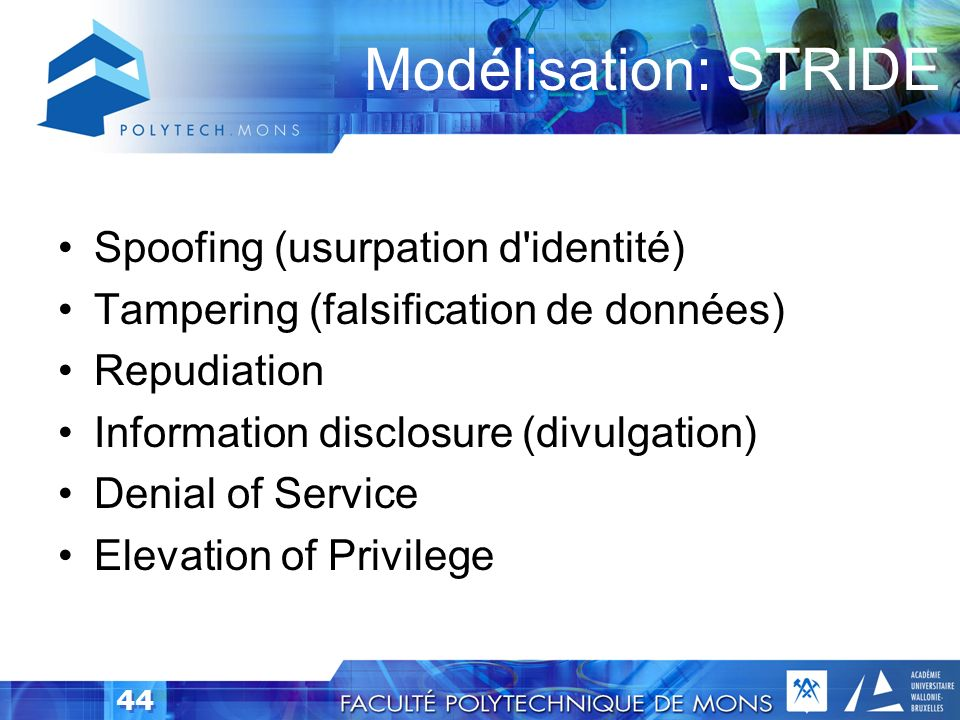 Modélisation: STRIDE Spoofing (usurpation d identité)