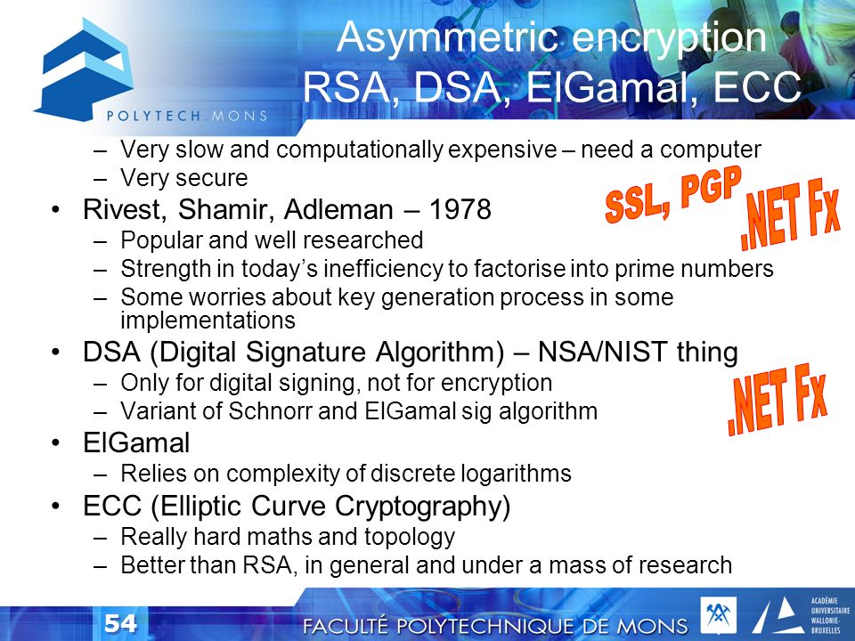 Asymmetric encryption RSA, DSA, ElGamal, ECC