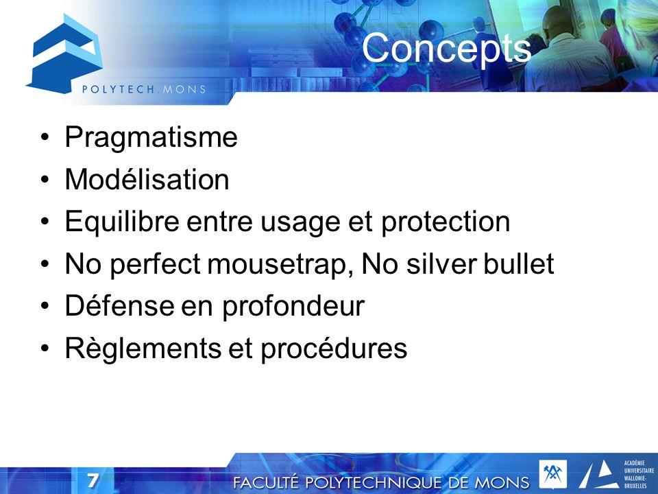 Concepts Pragmatisme Modélisation Equilibre entre usage et protection