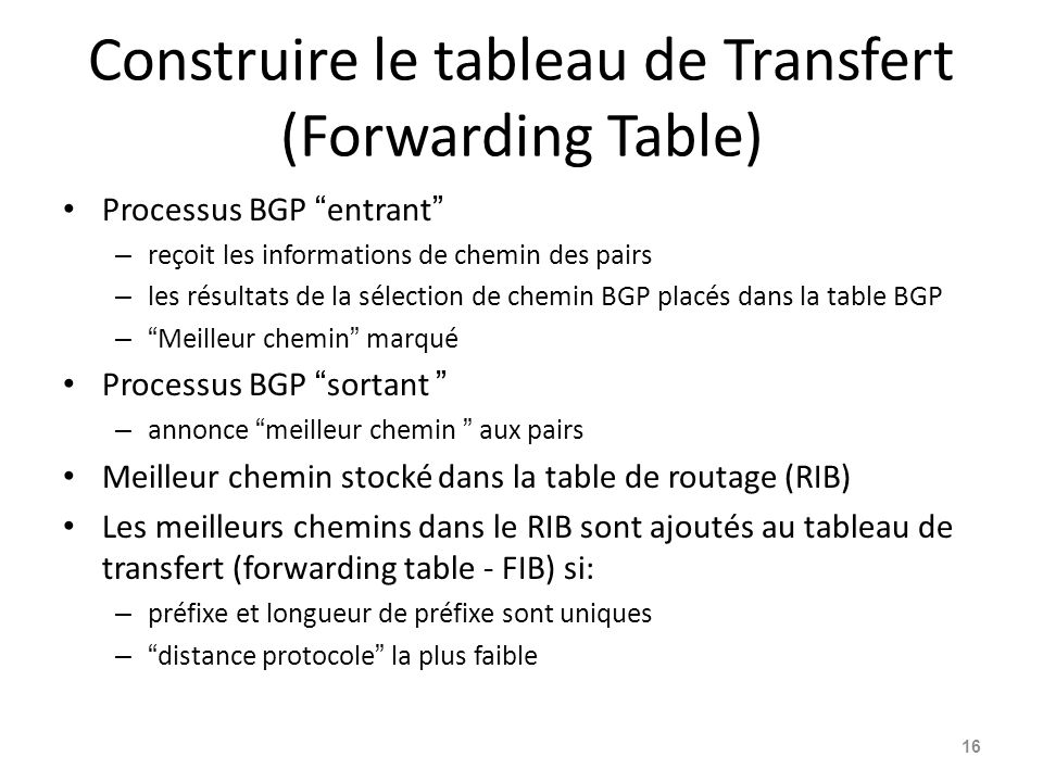 Construire le tableau de Transfert (Forwarding Table)