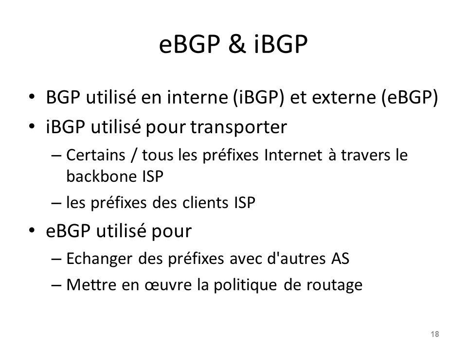 eBGP & iBGP BGP utilisé en interne (iBGP) et externe (eBGP)