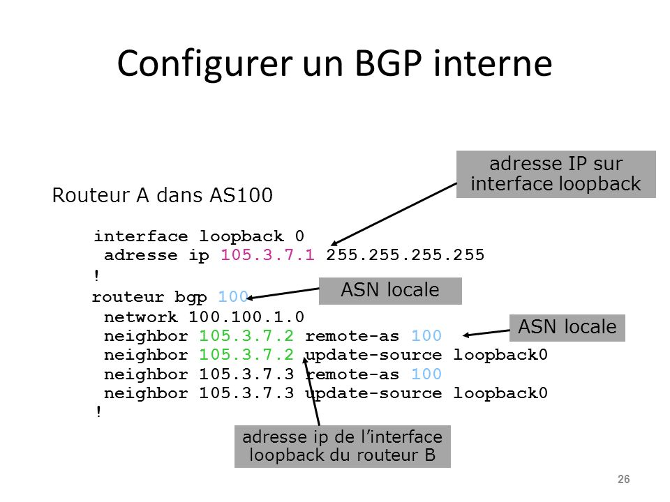 Configurer un BGP interne