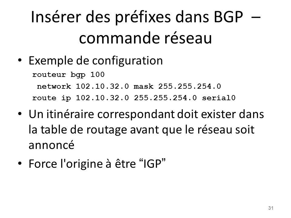 Insérer des préfixes dans BGP – commande réseau