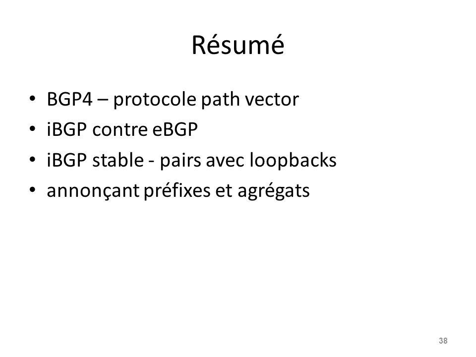 Résumé BGP4 – protocole path vector iBGP contre eBGP