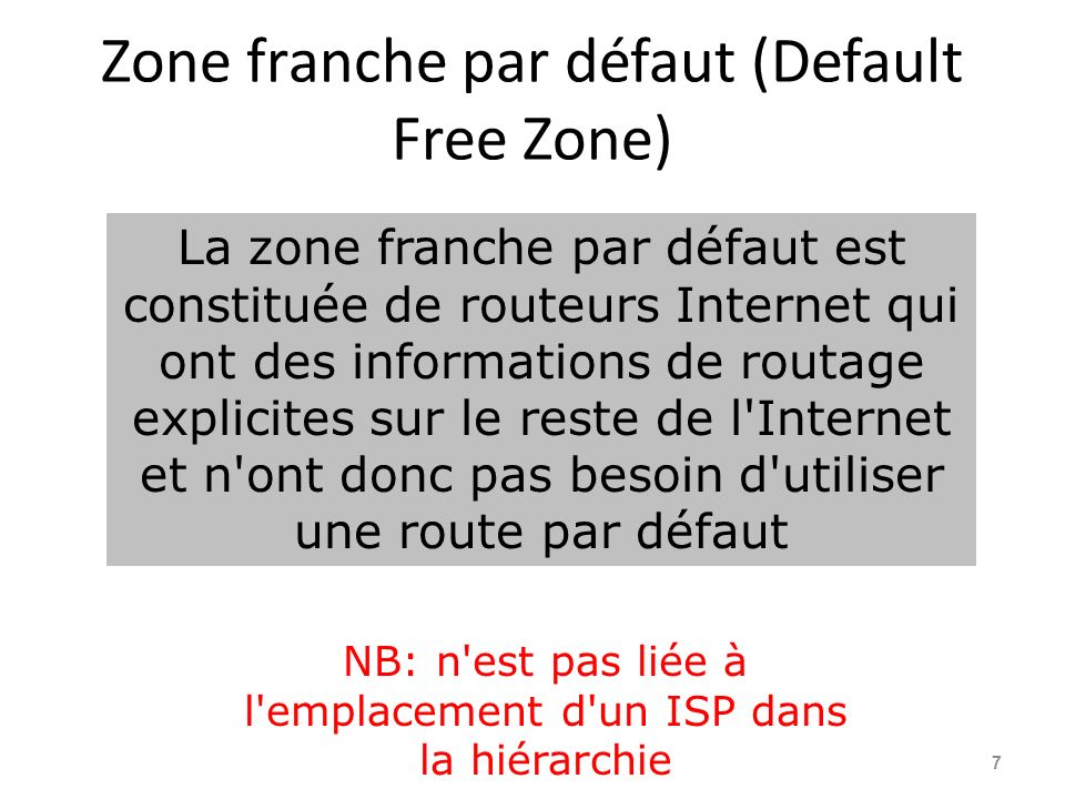 Zone franche par défaut (Default Free Zone)