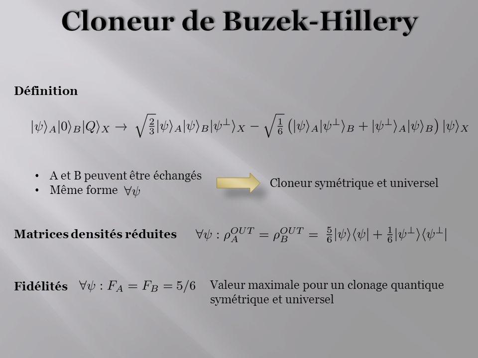 Cloneur de Buzek-Hillery
