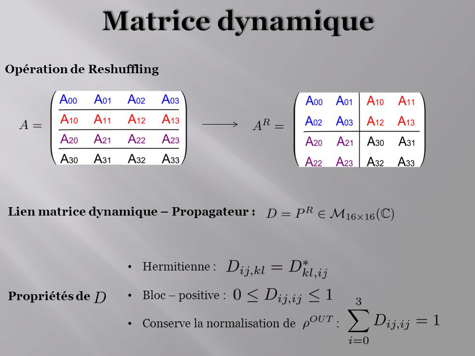 Matrice dynamique Opération de Reshuffling
