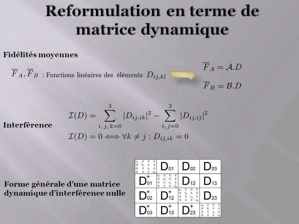 Reformulation en terme de matrice dynamique