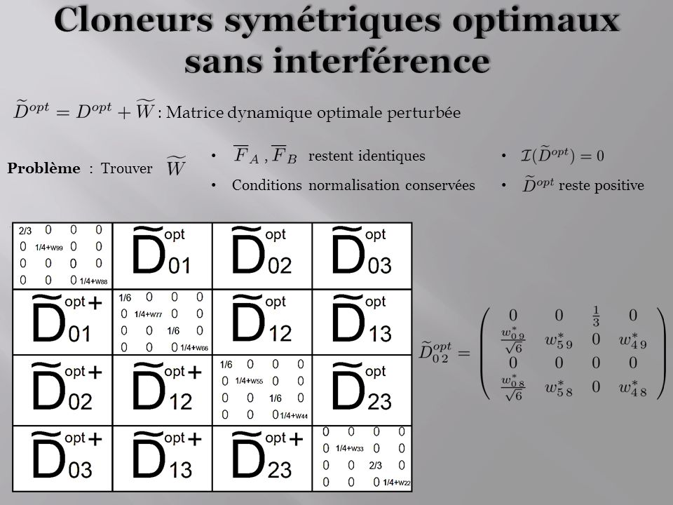 Cloneurs symétriques optimaux sans interférence