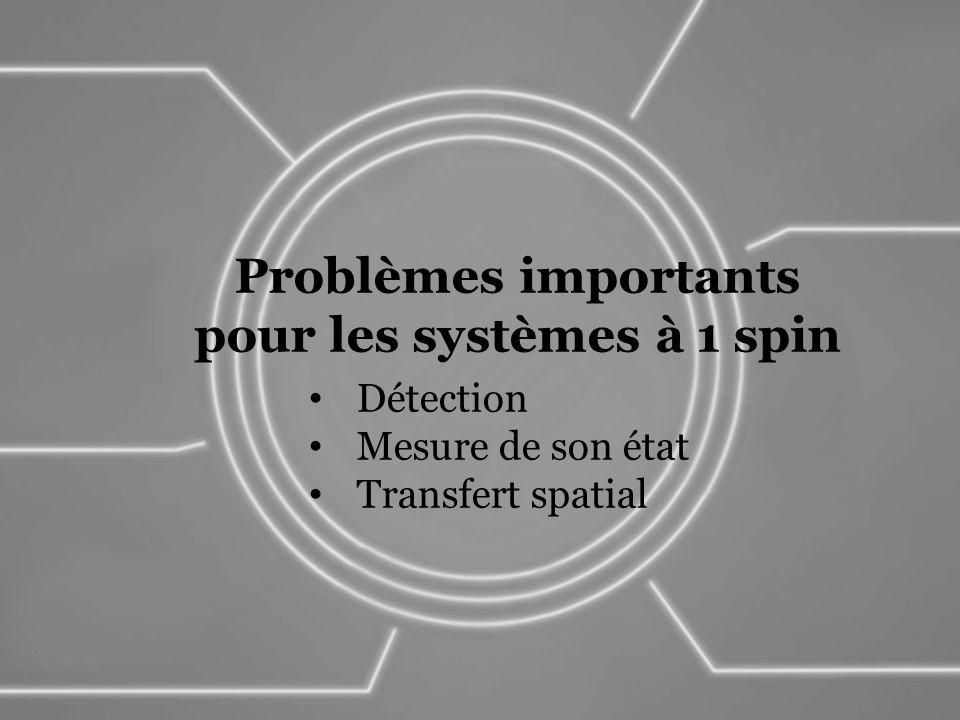 pour les systèmes à 1 spin