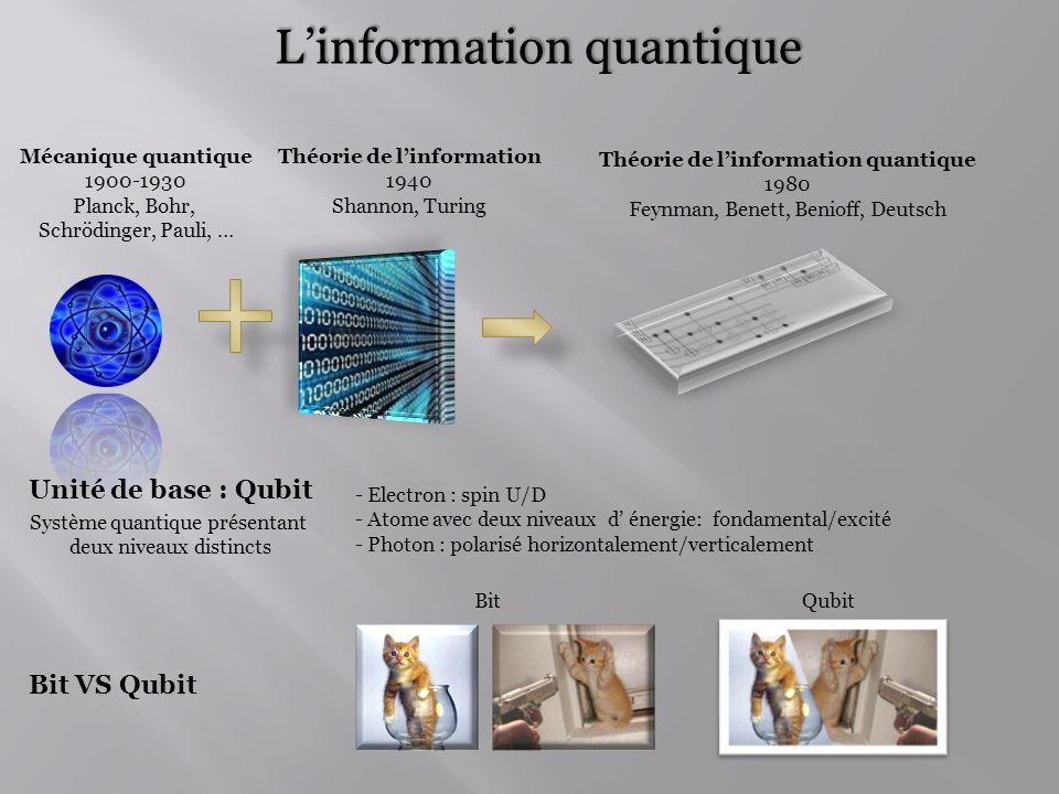 Théorie de l'information Théorie de l'information quantique