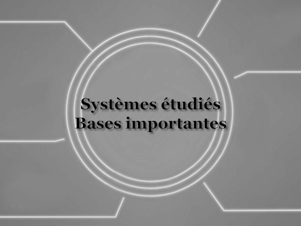 Systèmes étudiés Bases importantes