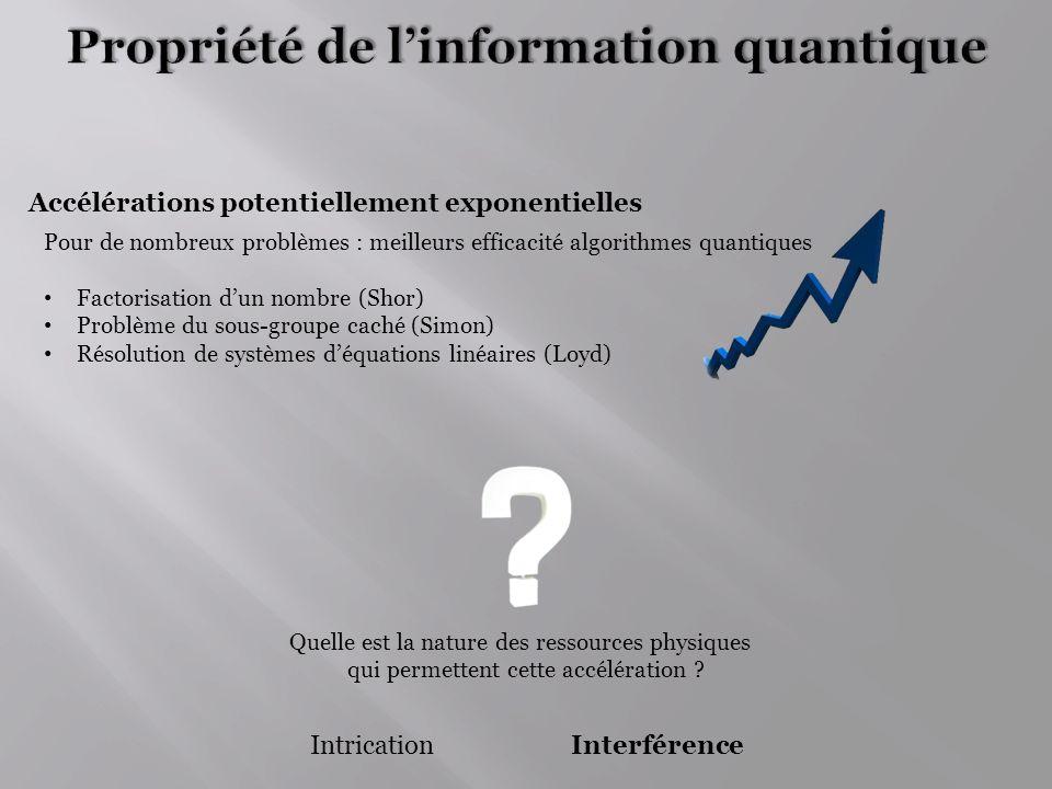 Propriété de l'information quantique