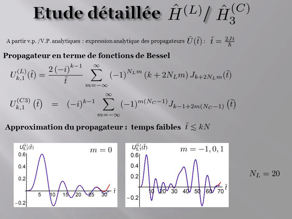 Etude détaillée / Propagateur en terme de fonctions de Bessel