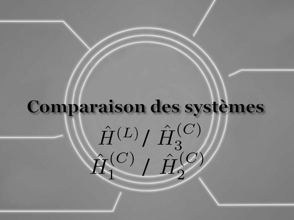 Comparaison des systèmes