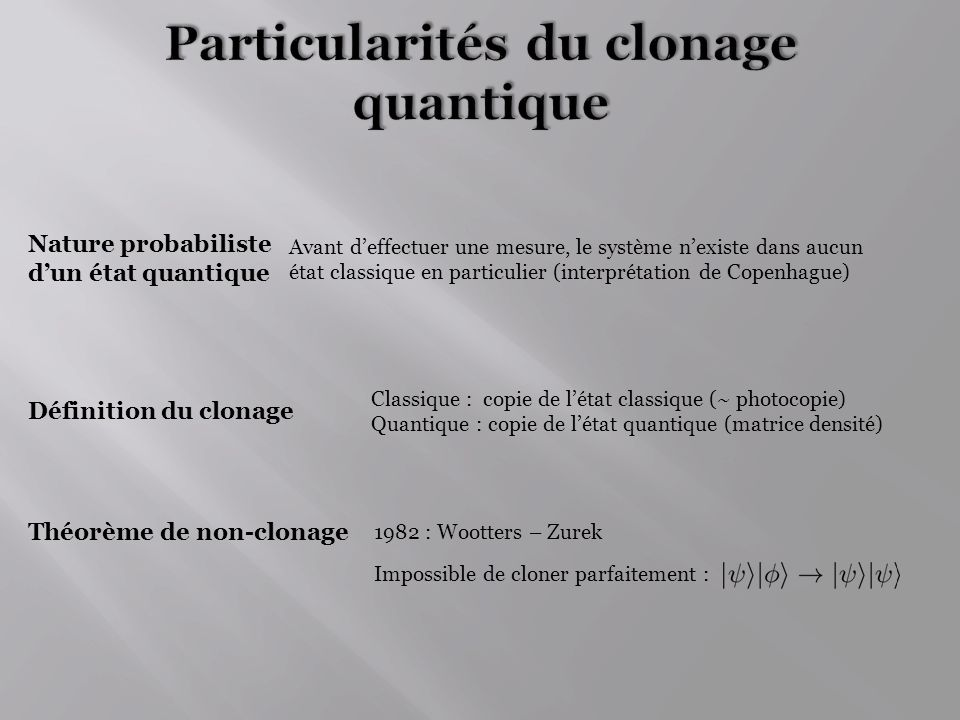 Particularités du clonage quantique