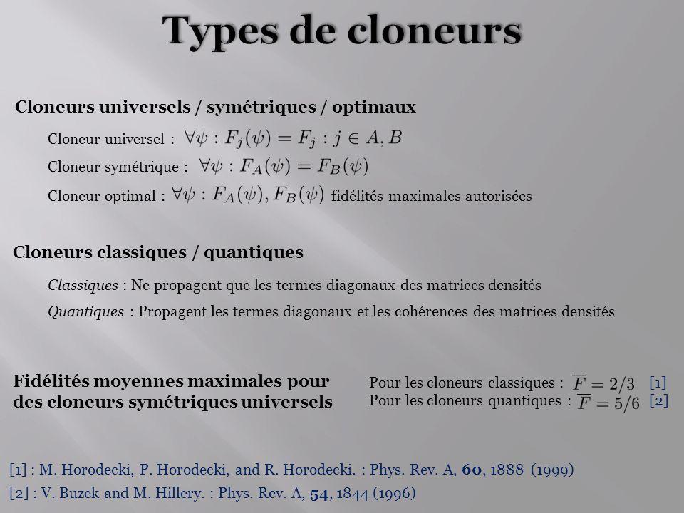 Types de cloneurs Cloneurs universels / symétriques / optimaux