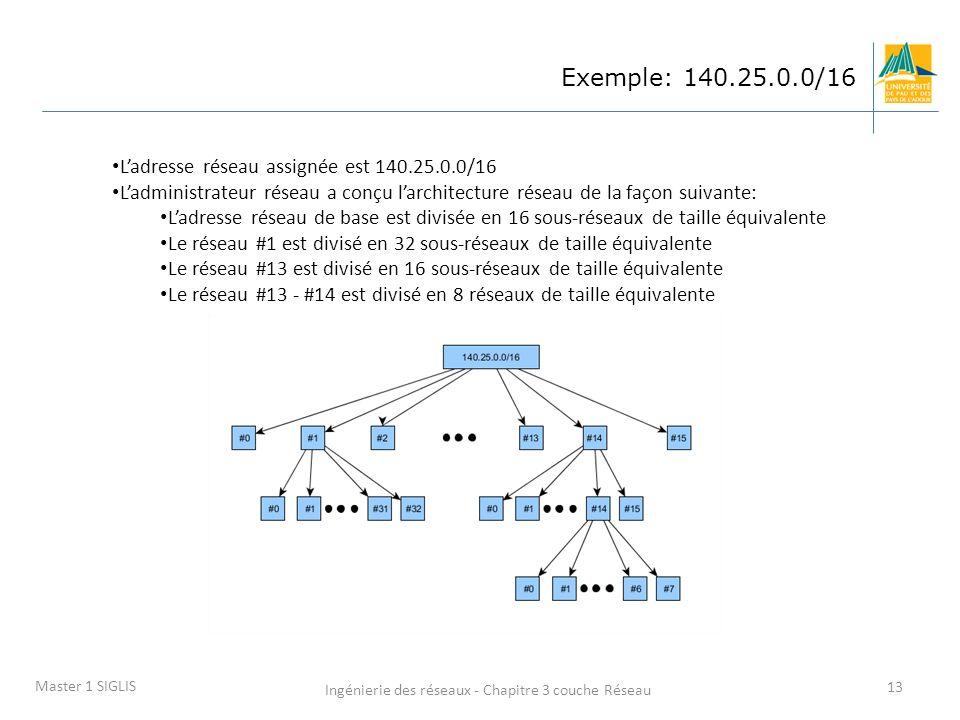 Ingénierie des réseaux - Chapitre 3 couche Réseau