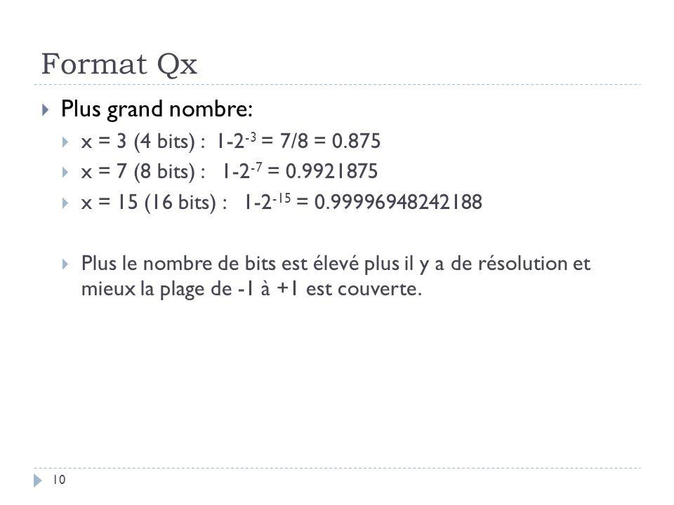 Format Qx Plus grand nombre: x = 3 (4 bits) : 1-2-3 = 7/8 = 0.875