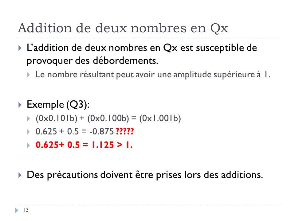 Addition de deux nombres en Qx