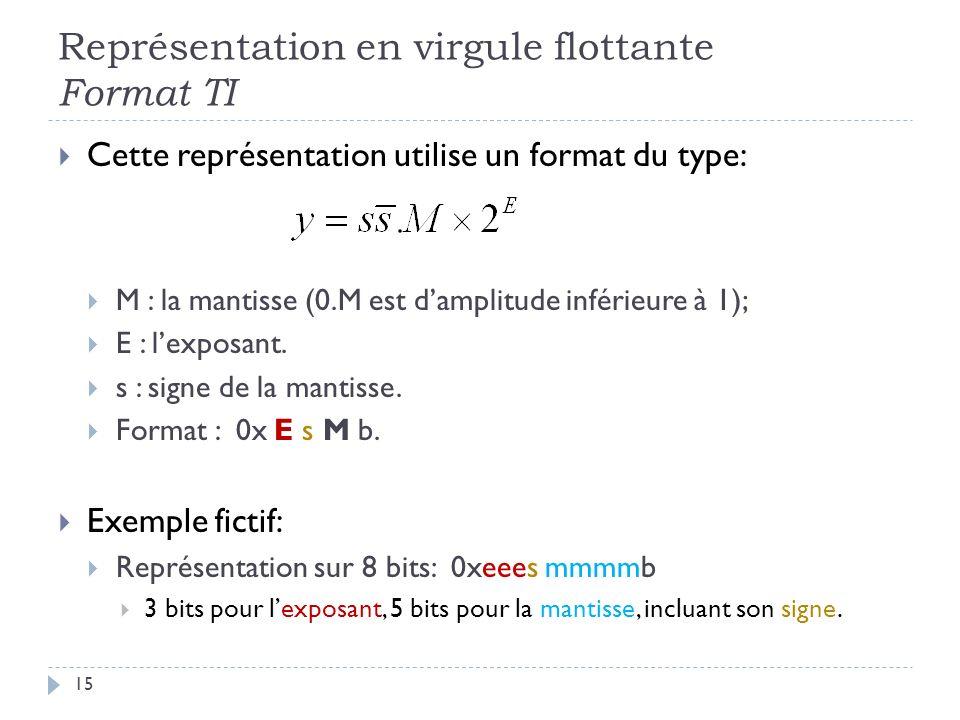 Représentation en virgule flottante Format TI