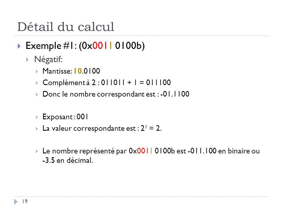 Détail du calcul Exemple #1: (0x0011 0100b) Négatif: Mantisse: 10.0100
