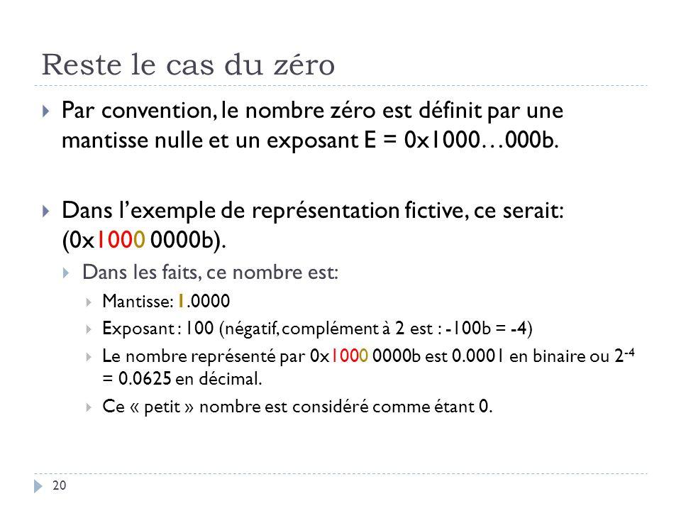 Reste le cas du zéro Par convention, le nombre zéro est définit par une mantisse nulle et un exposant E = 0x1000…000b.