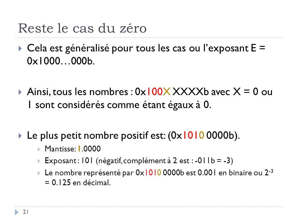 Reste le cas du zéro Cela est généralisé pour tous les cas ou l'exposant E = 0x1000…000b.