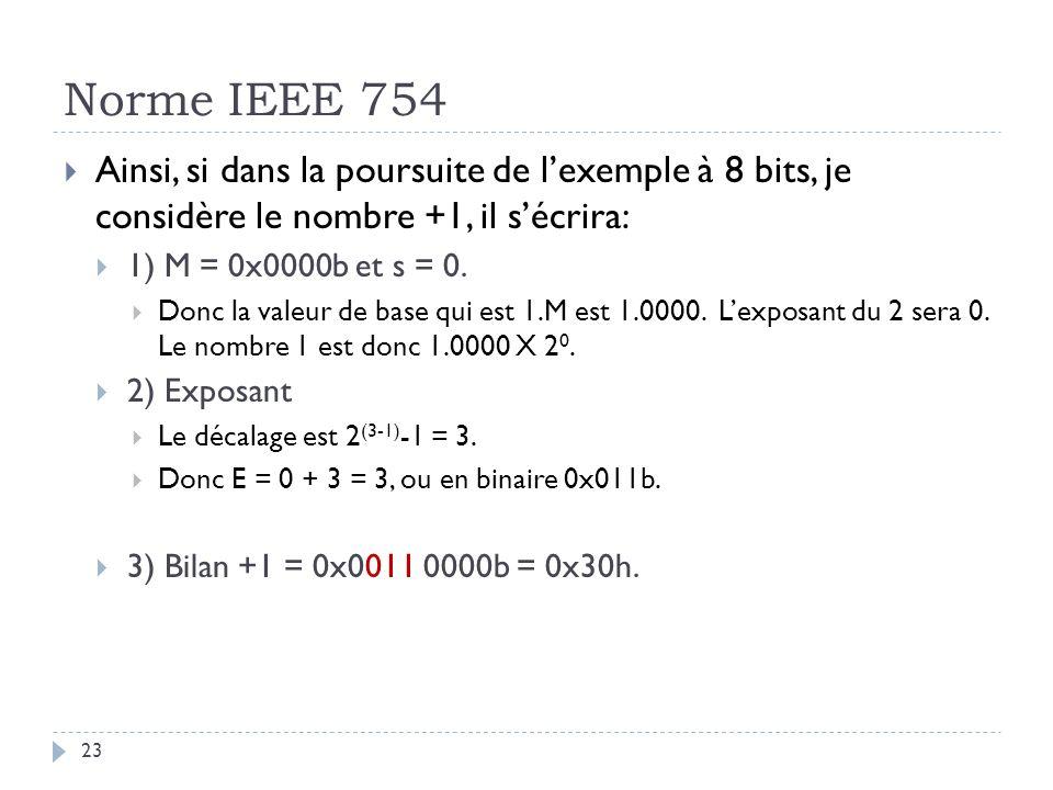 Norme IEEE 754 Ainsi, si dans la poursuite de l'exemple à 8 bits, je considère le nombre +1, il s'écrira: