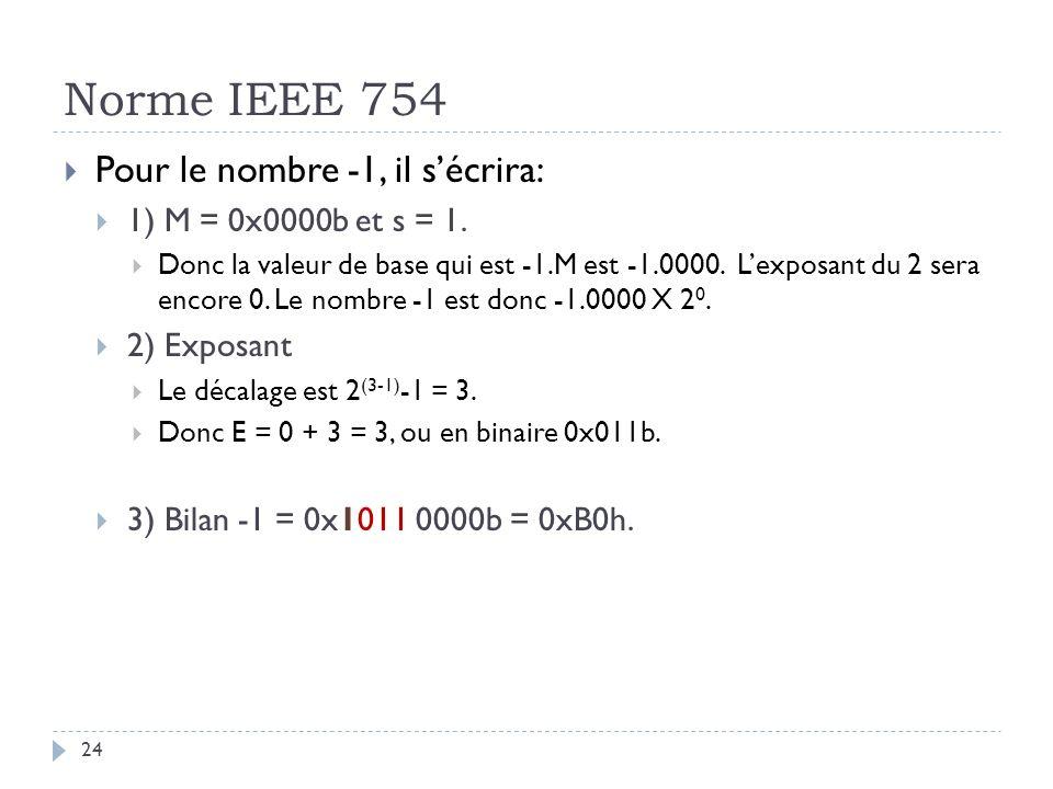 Norme IEEE 754 Pour le nombre -1, il s'écrira: