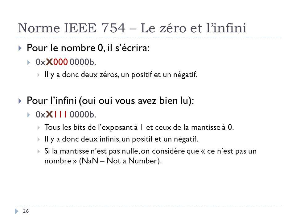 Norme IEEE 754 – Le zéro et l'infini