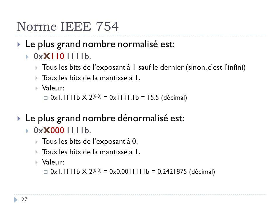 Norme IEEE 754 Le plus grand nombre normalisé est: