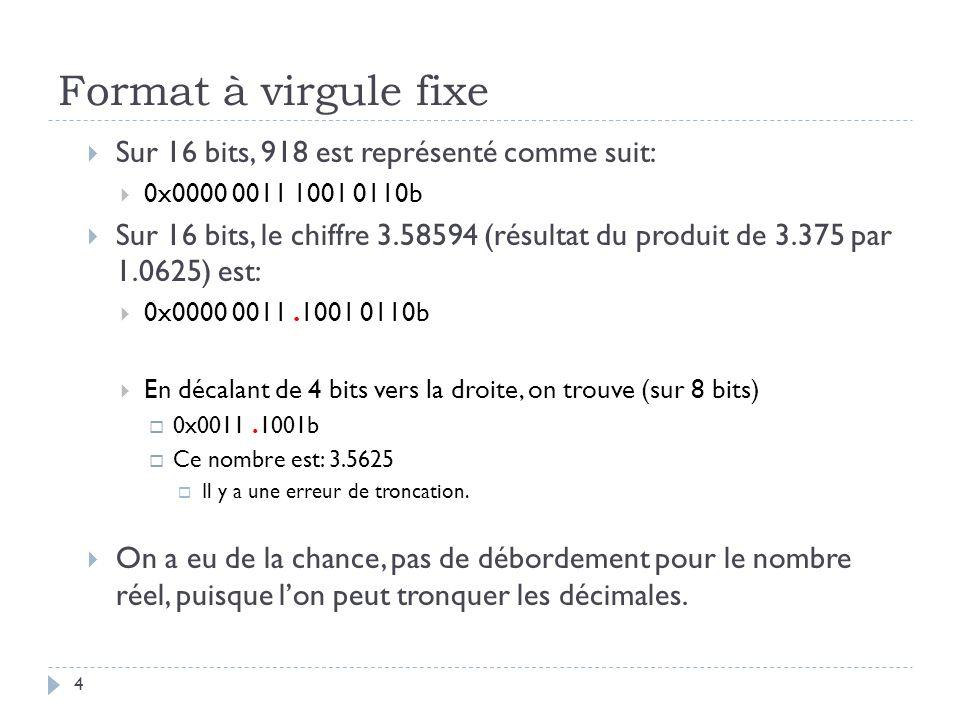 Format à virgule fixe Sur 16 bits, 918 est représenté comme suit: