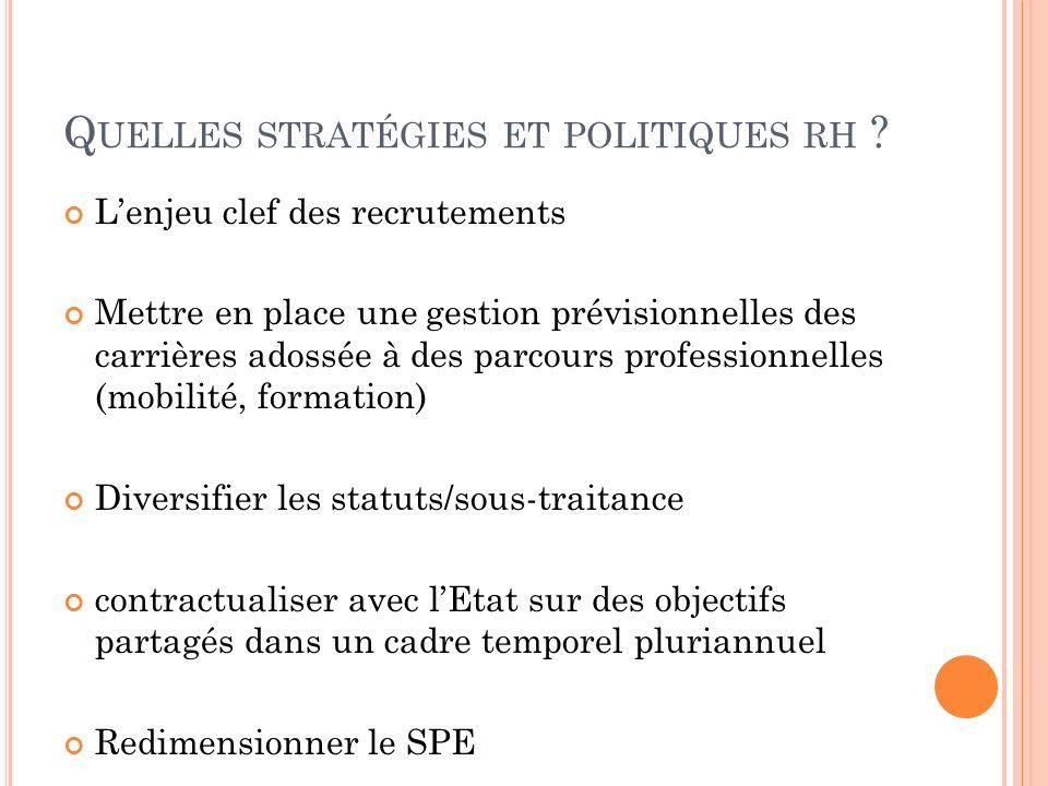 Quelles stratégies et politiques rh
