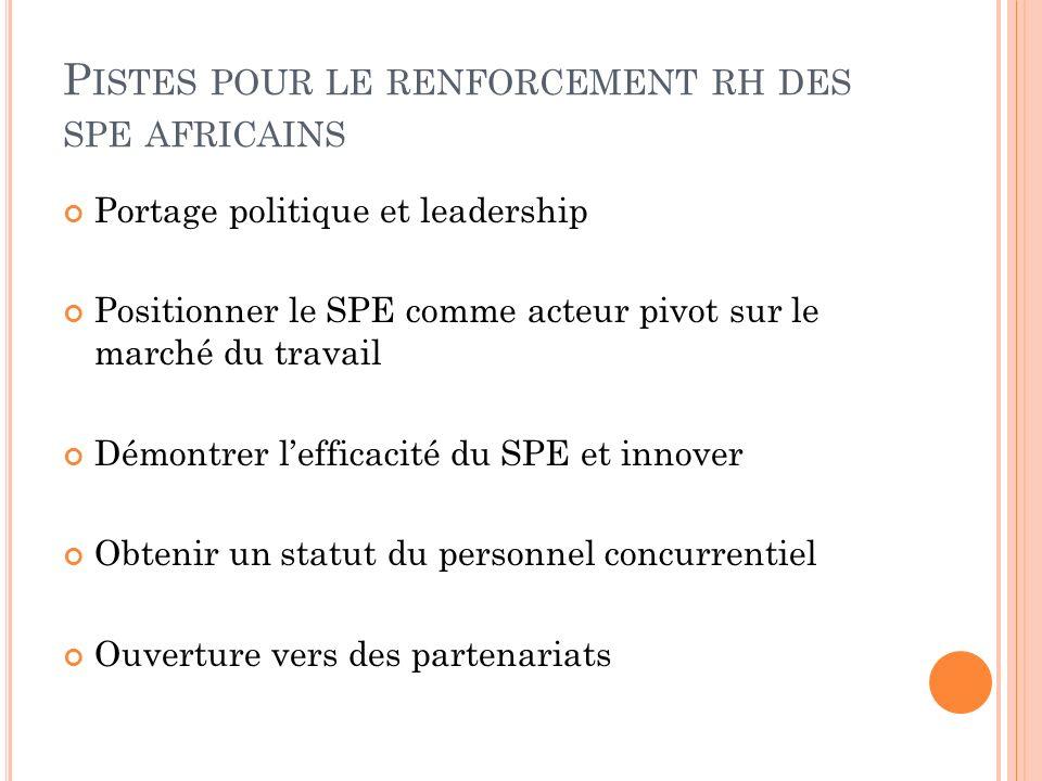 Pistes pour le renforcement rh des spe africains