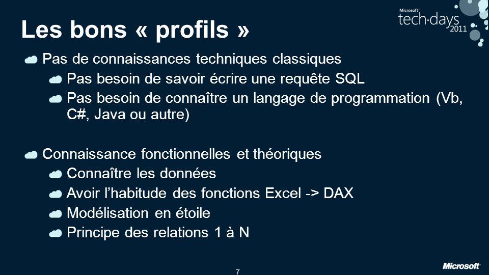 Les bons « profils » Pas de connaissances techniques classiques