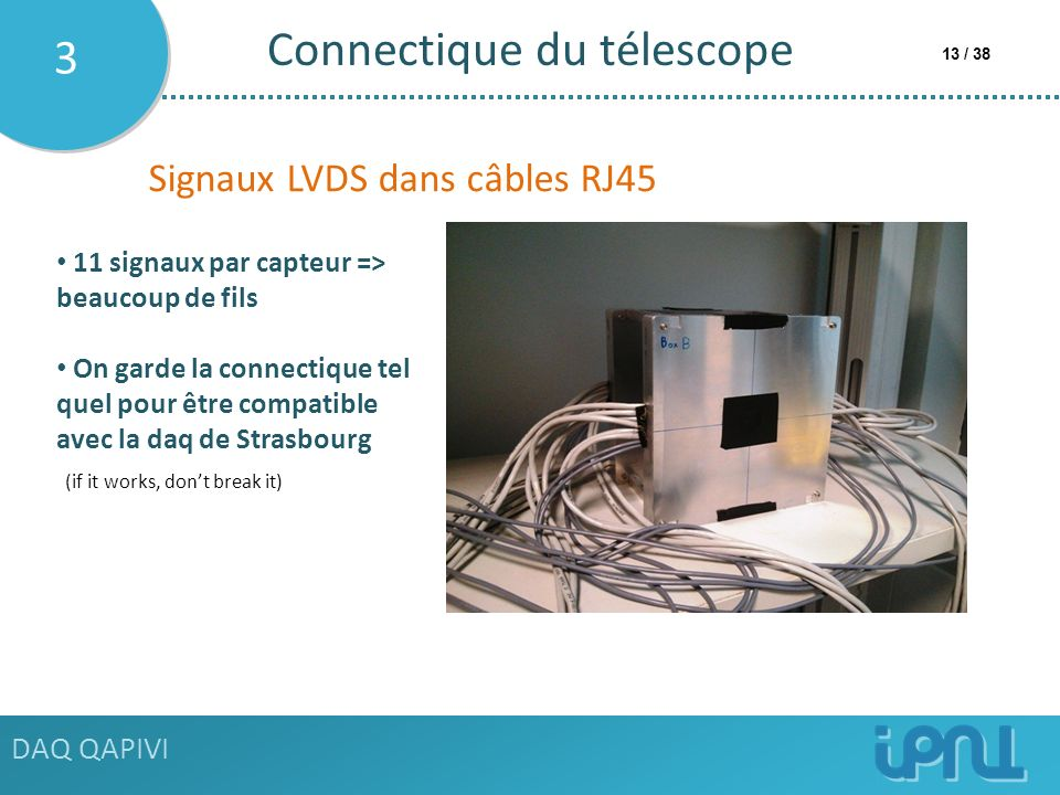Connectique du télescope