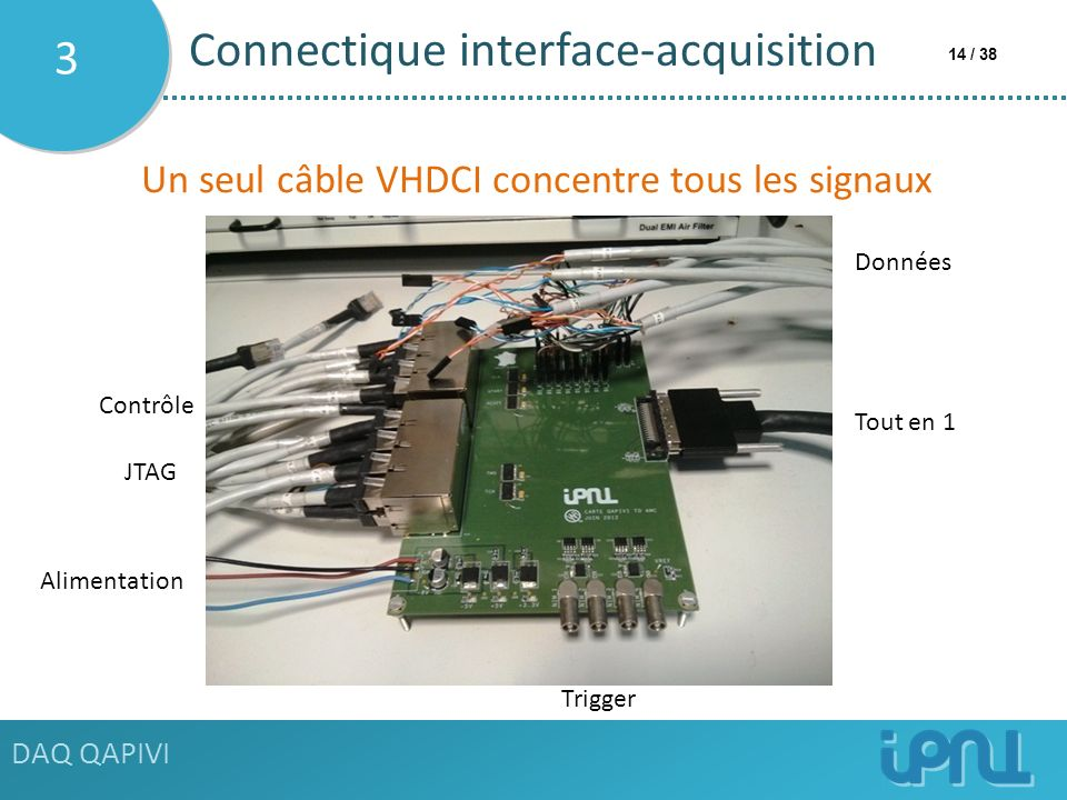 Connectique interface-acquisition
