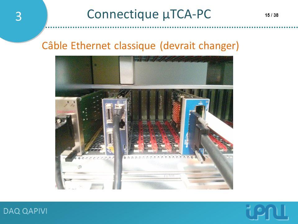 Connectique μTCA-PC 3 Câble Ethernet classique (devrait changer)