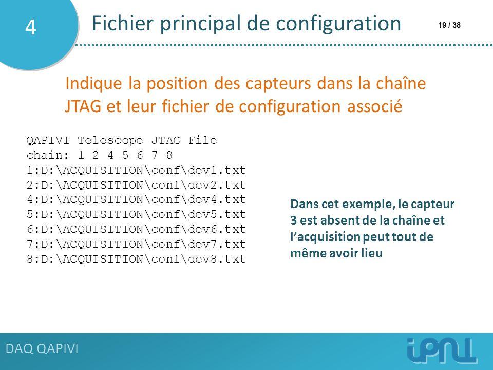 Fichier principal de configuration